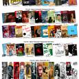 Coordenadas as datas alusivas ao XI Troféus Central Comics e demais eventos a promover pelo portal, a organização decidiu estender […]