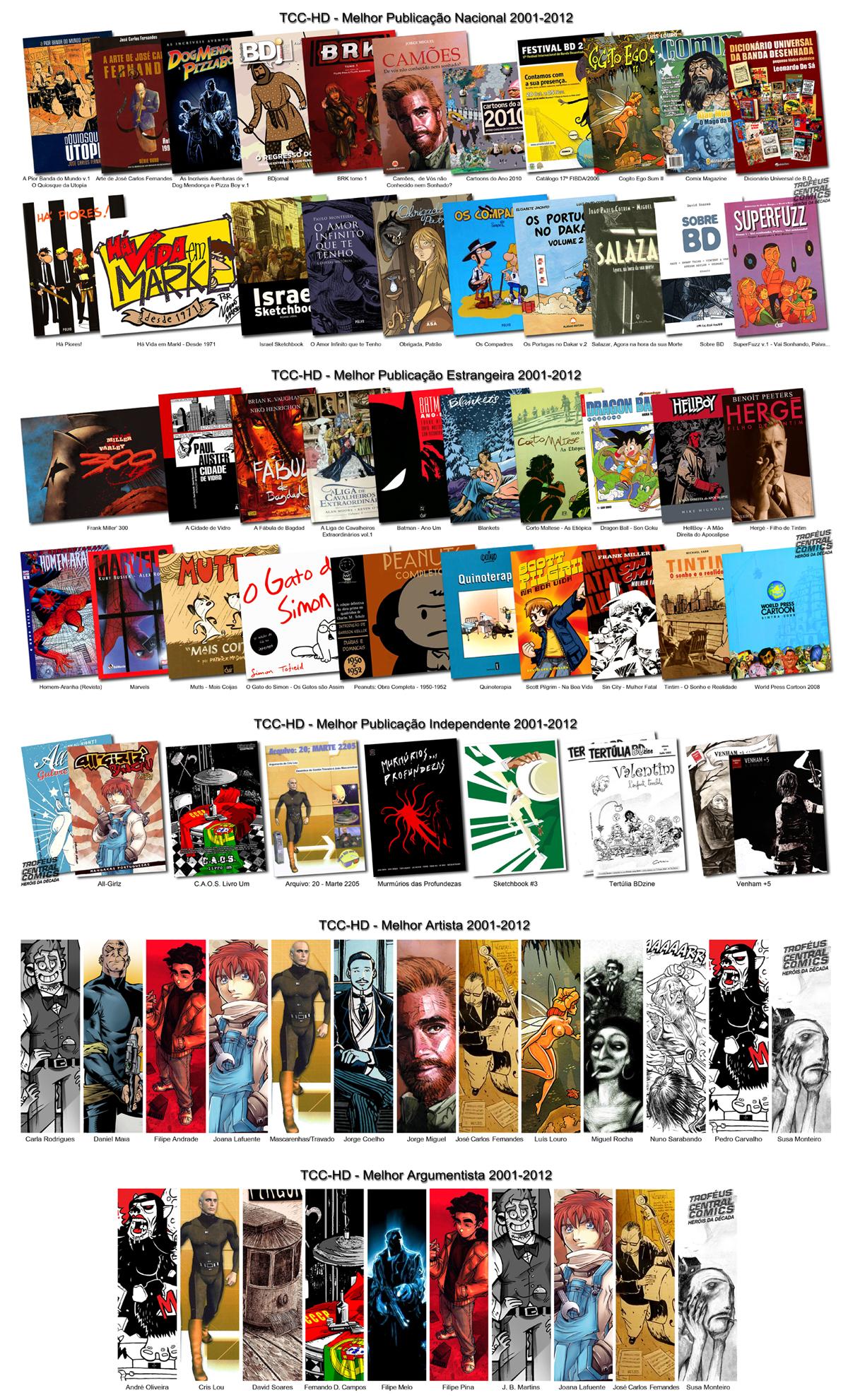 Troféus Central Comics: Heróis da Década